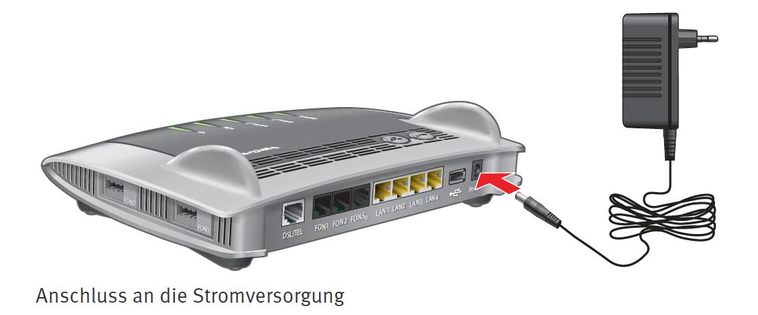 Anschließen des Routers am Strom