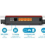 AVM FRITZ!Box 7530 Rückseite Neuware bei schnell im netz zu bestellen oder zu mieten.